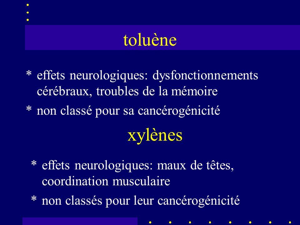 toluène *effets neurologiques: dysfonctionnements cérébraux, troubles de la mémoire *non classé pour sa cancérogénicité xylènes *effets neurologiques: maux de têtes, coordination musculaire *non classés pour leur cancérogénicité