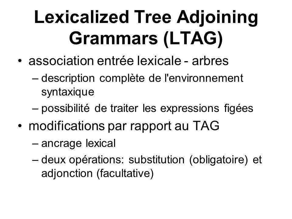 Lexicalized Tree Adjoining Grammars (LTAG) association entrée lexicale - arbres –description complète de l'environnement syntaxique –possibilité de tr