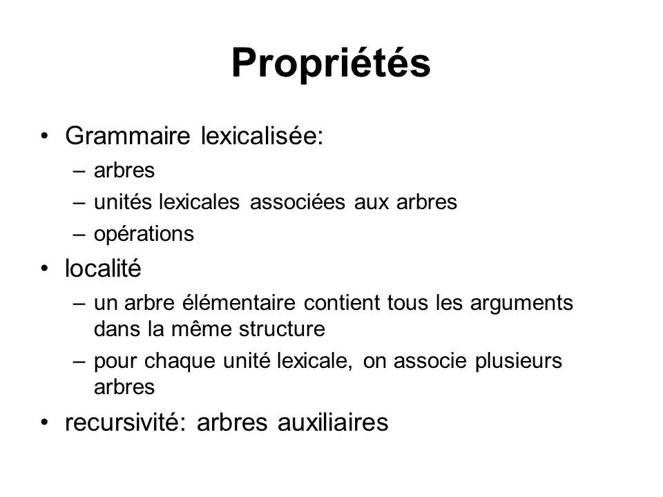Propriétés Grammaire lexicalisée: –arbres –unités lexicales associées aux arbres –opérations localité –un arbre élémentaire contient tous les argument
