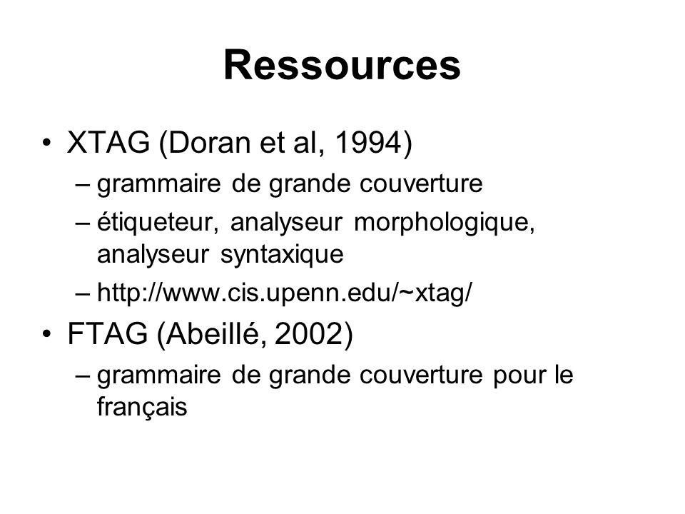 Ressources XTAG (Doran et al, 1994) –grammaire de grande couverture –étiqueteur, analyseur morphologique, analyseur syntaxique –http://www.cis.upenn.e