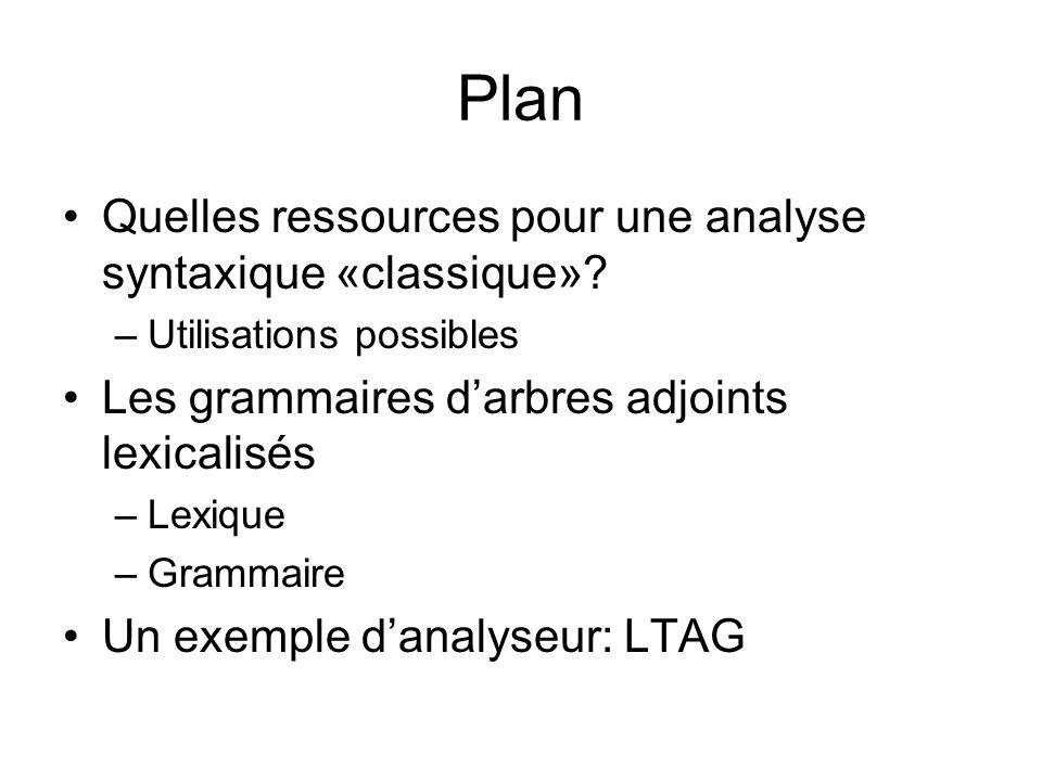 Plan Quelles ressources pour une analyse syntaxique «classique»? –Utilisations possibles Les grammaires darbres adjoints lexicalisés –Lexique –Grammai