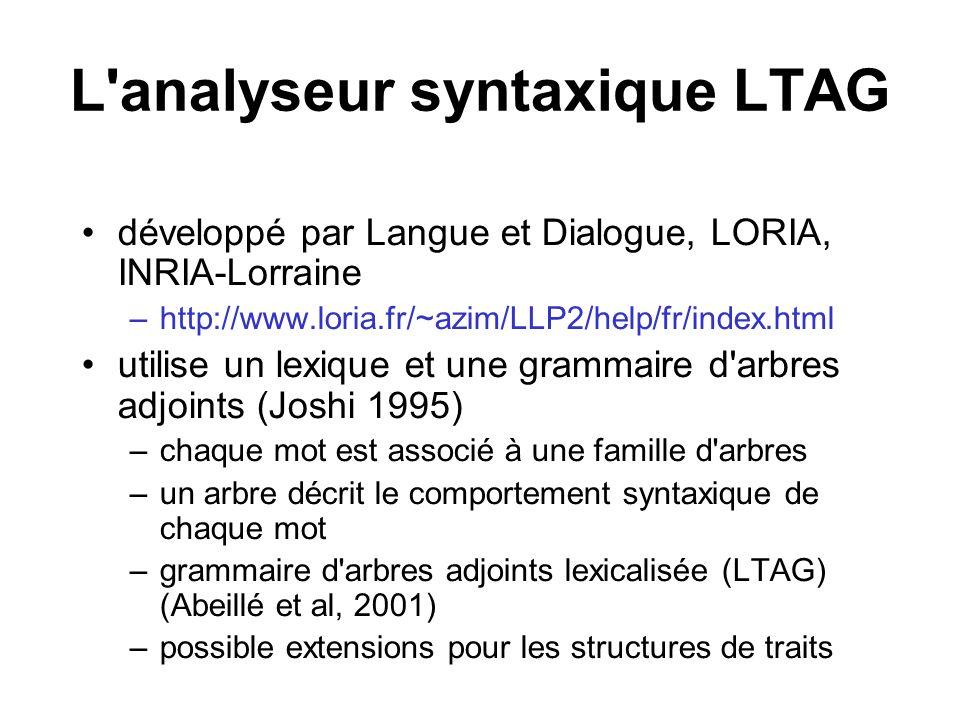 L'analyseur syntaxique LTAG développé par Langue et Dialogue, LORIA, INRIA-Lorraine –http://www.loria.fr/~azim/LLP2/help/fr/index.html utilise un lexi