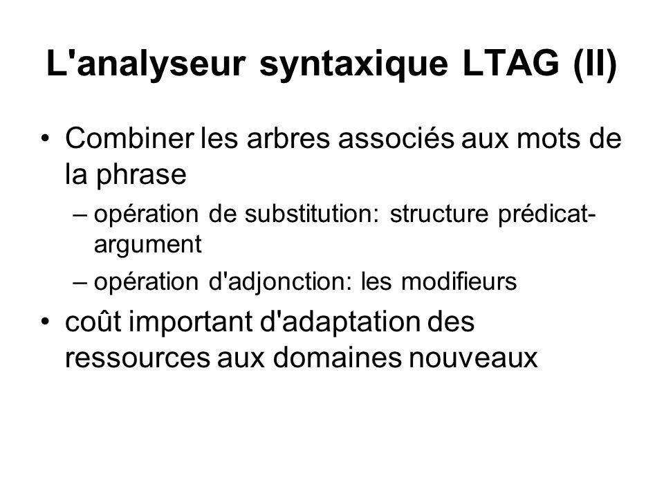 L'analyseur syntaxique LTAG (II) Combiner les arbres associés aux mots de la phrase –opération de substitution: structure prédicat- argument –opératio