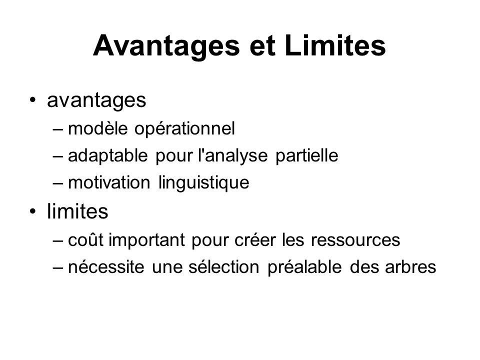 Avantages et Limites avantages –modèle opérationnel –adaptable pour l'analyse partielle –motivation linguistique limites –coût important pour créer le