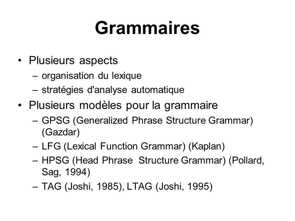 Grammaires Plusieurs aspects –organisation du lexique –stratégies d'analyse automatique Plusieurs modèles pour la grammaire –GPSG (Generalized Phrase