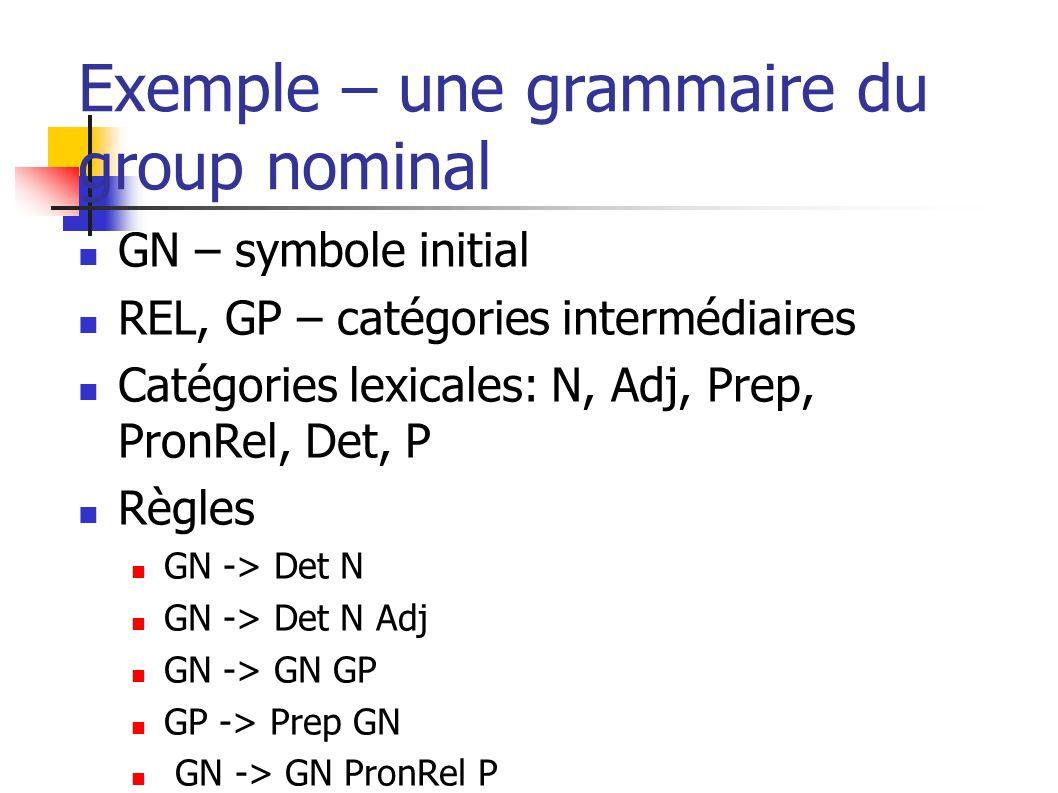 Exemple – une grammaire du group nominal GN – symbole initial REL, GP – catégories intermédiaires Catégories lexicales: N, Adj, Prep, PronRel, Det, P