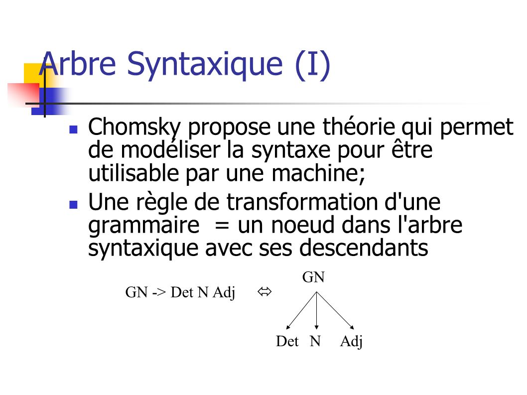 Arbre Syntaxique (I) Chomsky propose une théorie qui permet de modéliser la syntaxe pour être utilisable par une machine; Une règle de transformation