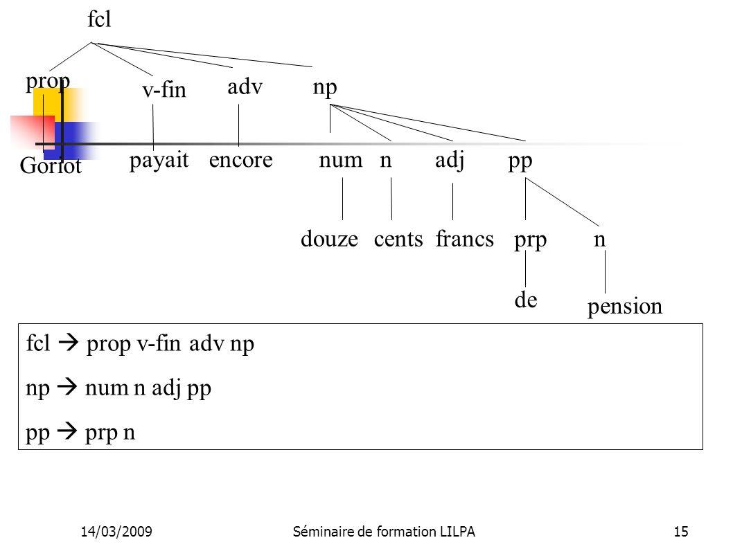 14/03/2009Séminaire de formation LILPA15 fcl pension prop v-fin npadv Goriot payaitencorenumnadjpp de prpcentsdouzenfrancs fcl prop v-fin adv np np nu