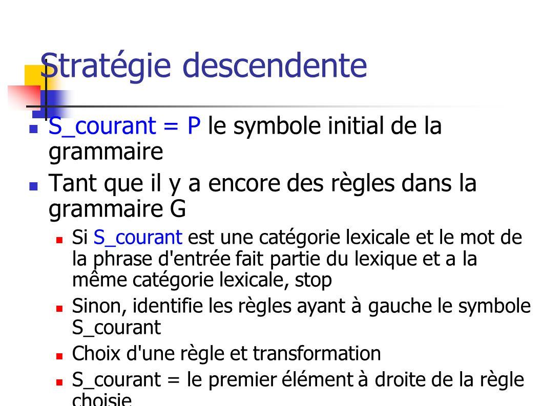Stratégie descendente S_courant = P le symbole initial de la grammaire Tant que il y a encore des règles dans la grammaire G Si S_courant est une caté