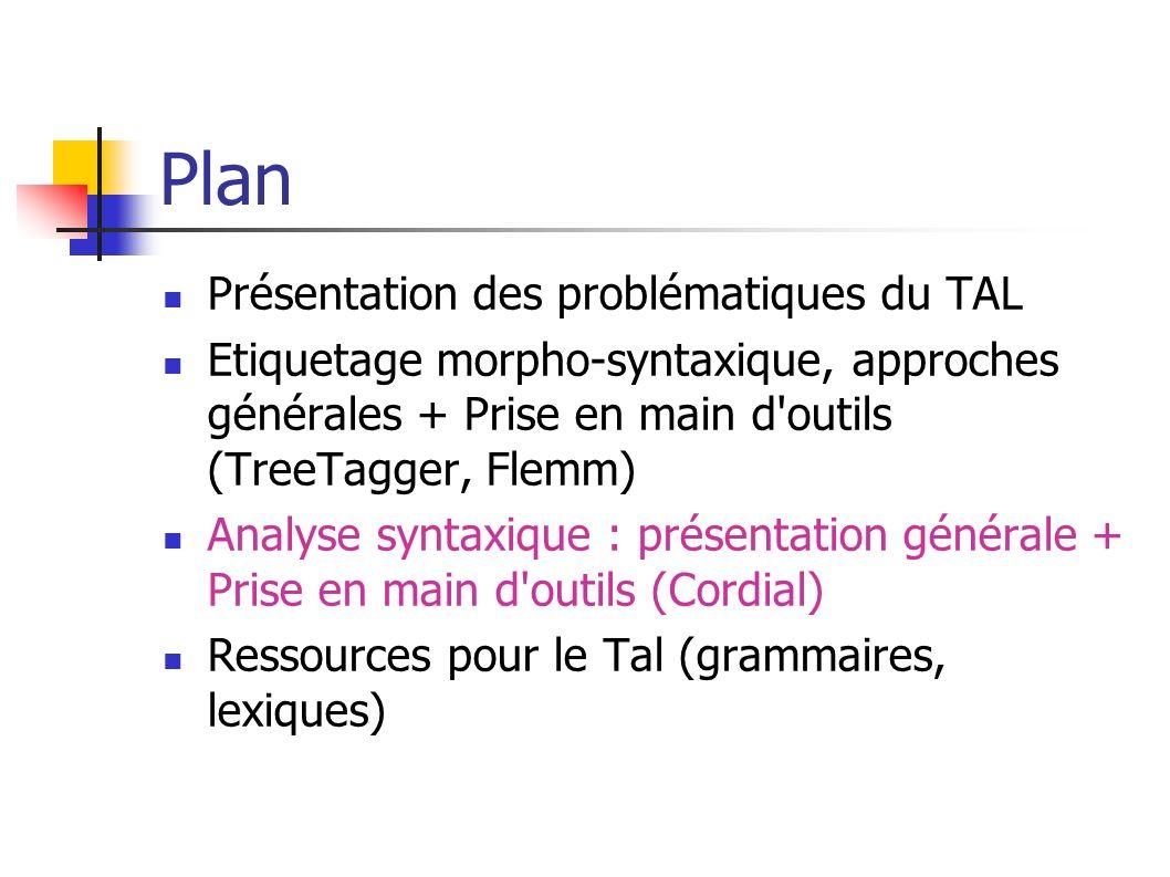 Plan Présentation des problématiques du TAL Etiquetage morpho-syntaxique, approches générales + Prise en main d'outils (TreeTagger, Flemm) Analyse syn