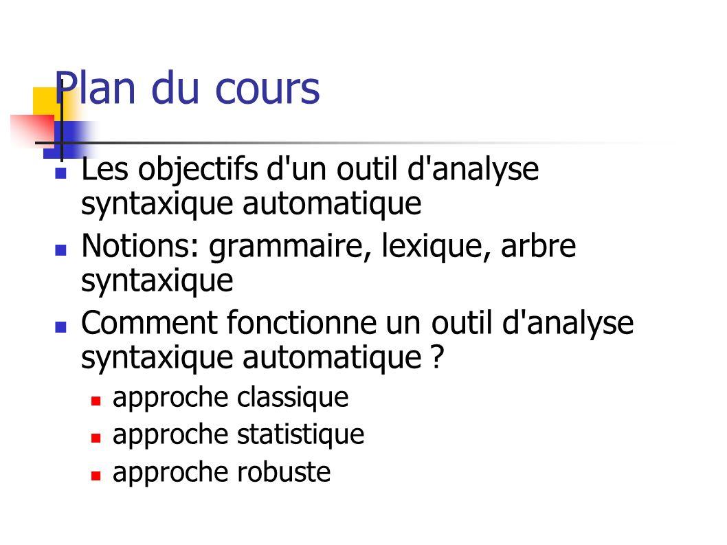 Plan du cours Les objectifs d'un outil d'analyse syntaxique automatique Notions: grammaire, lexique, arbre syntaxique Comment fonctionne un outil d'an
