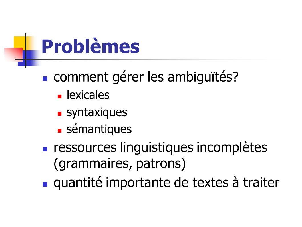 Problèmes comment gérer les ambiguïtés? lexicales syntaxiques sémantiques ressources linguistiques incomplètes (grammaires, patrons) quantité importan