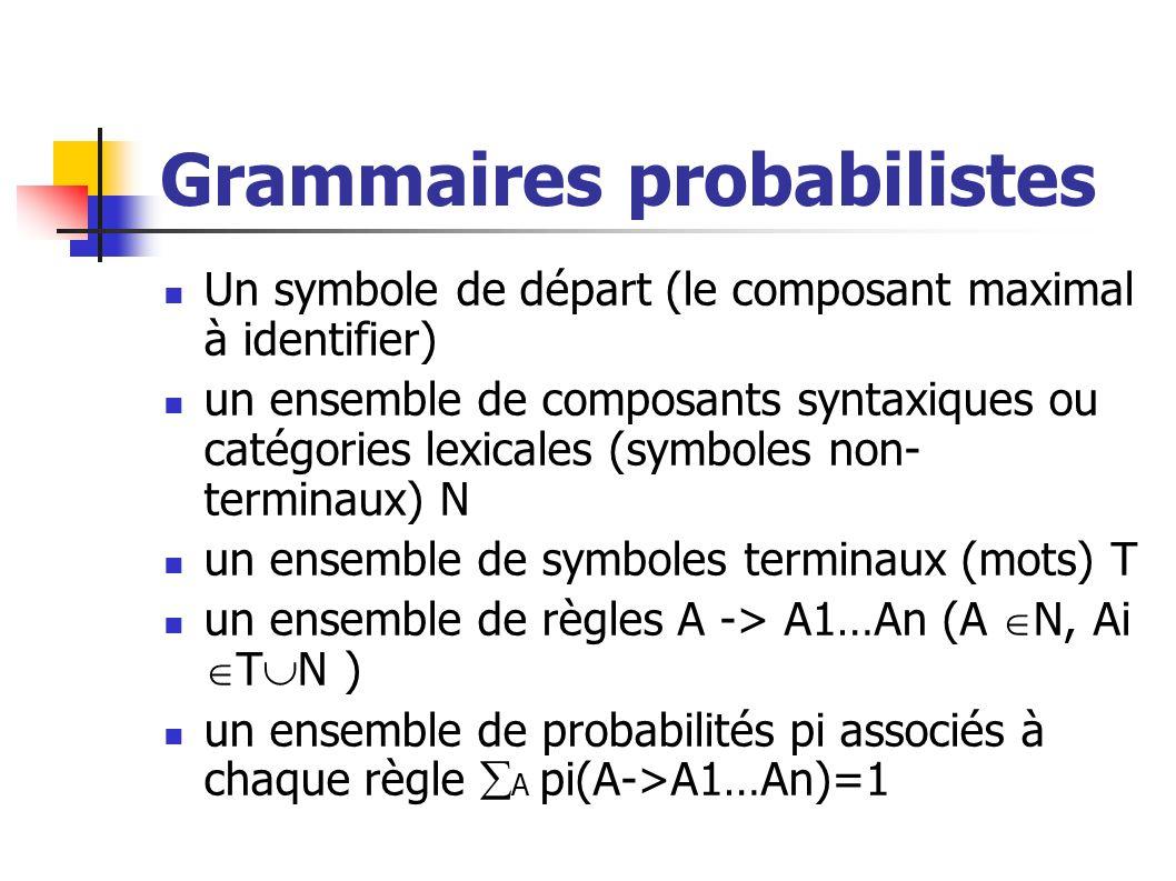 Grammaires probabilistes Un symbole de départ (le composant maximal à identifier) un ensemble de composants syntaxiques ou catégories lexicales (symbo