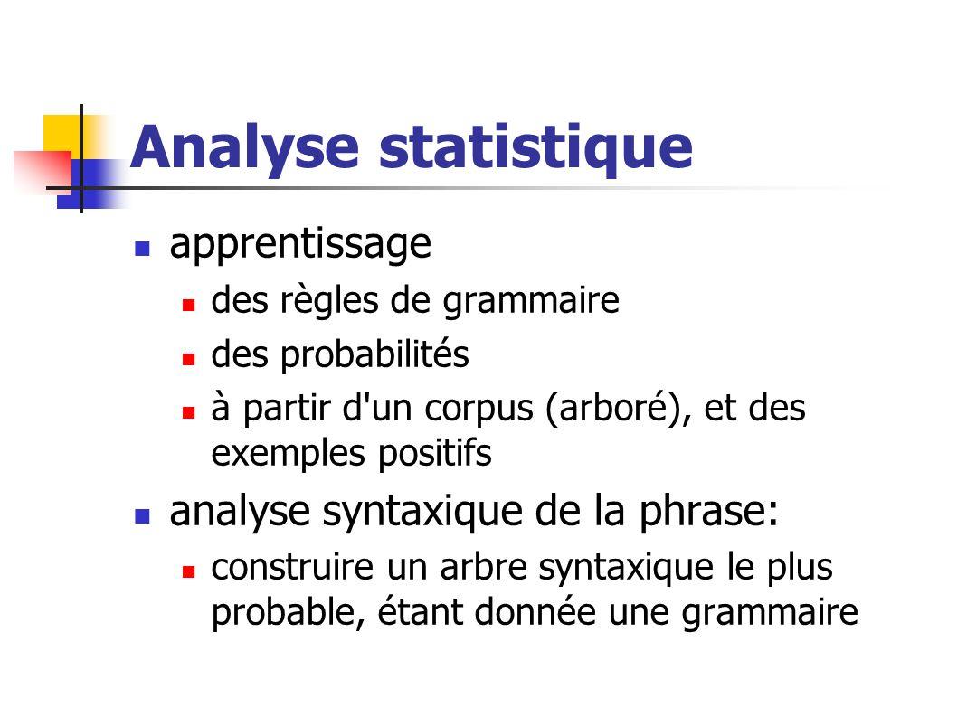 Analyse statistique apprentissage des règles de grammaire des probabilités à partir d'un corpus (arboré), et des exemples positifs analyse syntaxique