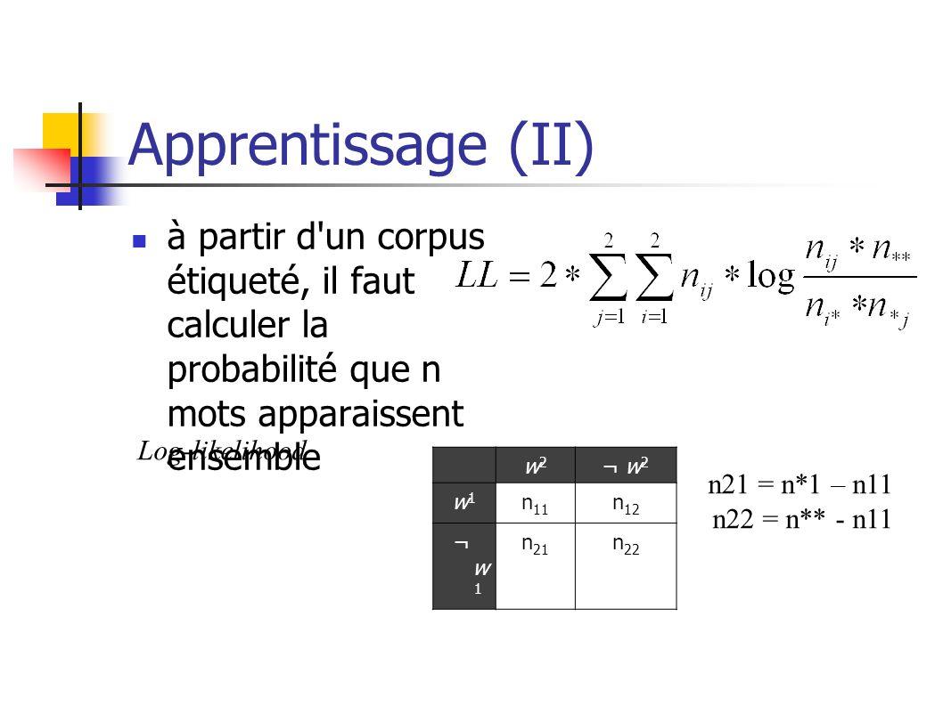 Apprentissage (II) à partir d'un corpus étiqueté, il faut calculer la probabilité que n mots apparaissent ensemble Log-likelihood n12 = n1* - n11 n21