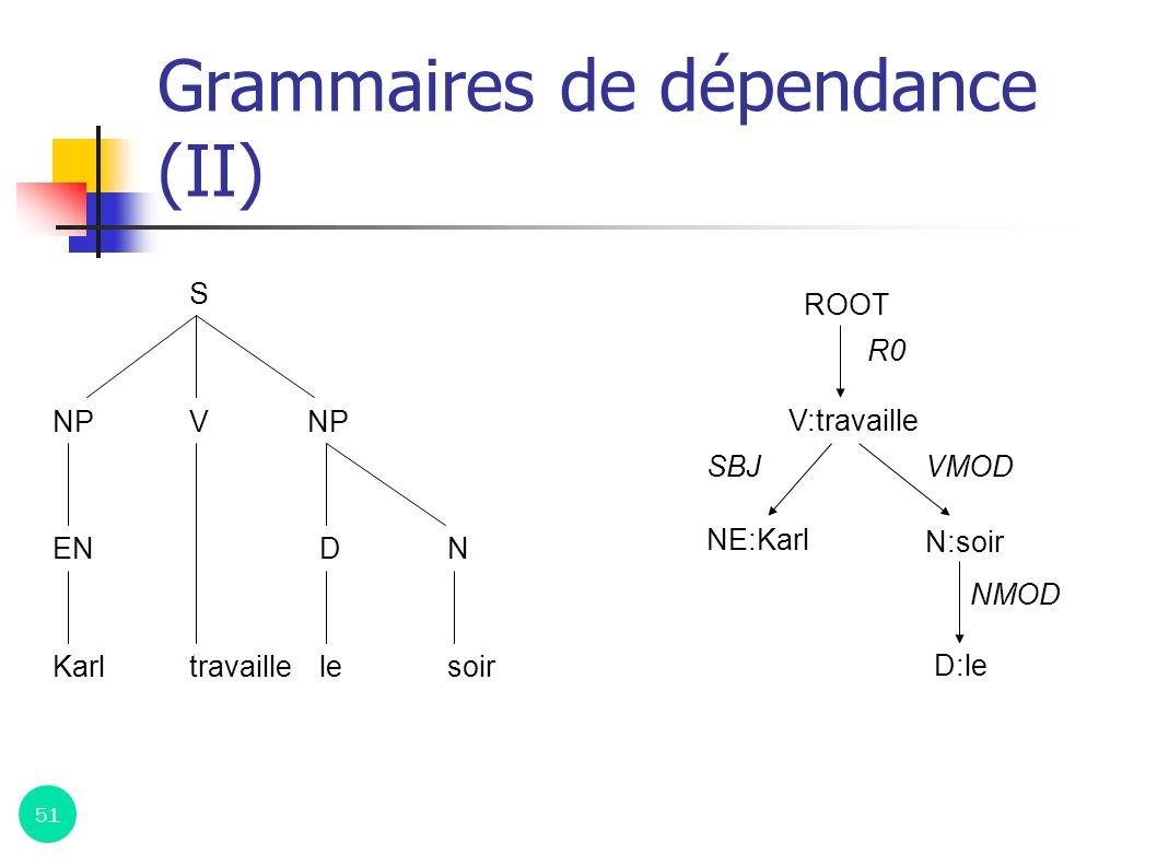 Grammaires de dépendance (II) 51 S NP V EN travaille DN Karllesoir ROOT V:travaille NE:Karl N:soir D:le R0 SBJVMOD NMOD