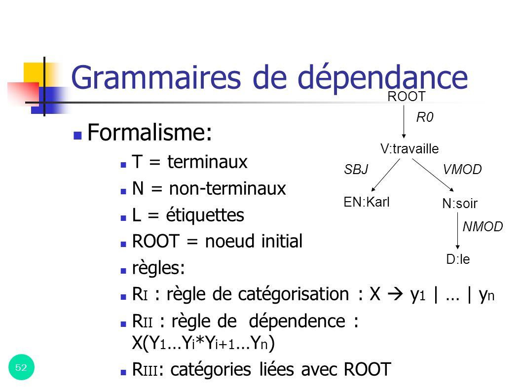 Grammaires de dépendance Formalisme: T = terminaux N = non-terminaux L = étiquettes ROOT = noeud initial règles: R I : règle de catégorisation : X y 1