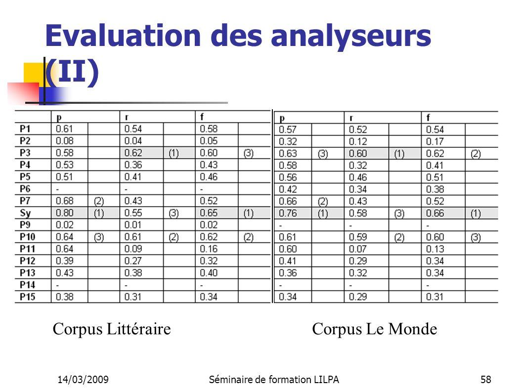 14/03/2009Séminaire de formation LILPA58 Evaluation des analyseurs (II) Corpus LittéraireCorpus Le Monde