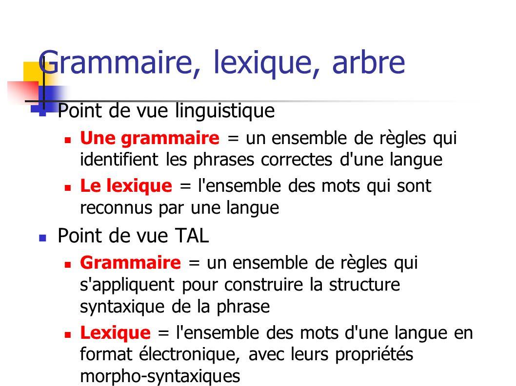 Grammaire, lexique, arbre Point de vue linguistique Une grammaire = un ensemble de règles qui identifient les phrases correctes d'une langue Le lexiqu