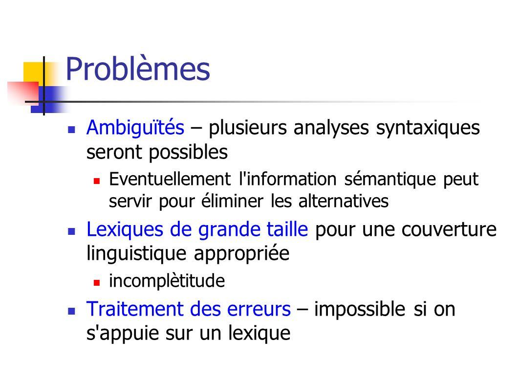 Problèmes Ambiguïtés – plusieurs analyses syntaxiques seront possibles Eventuellement l'information sémantique peut servir pour éliminer les alternati