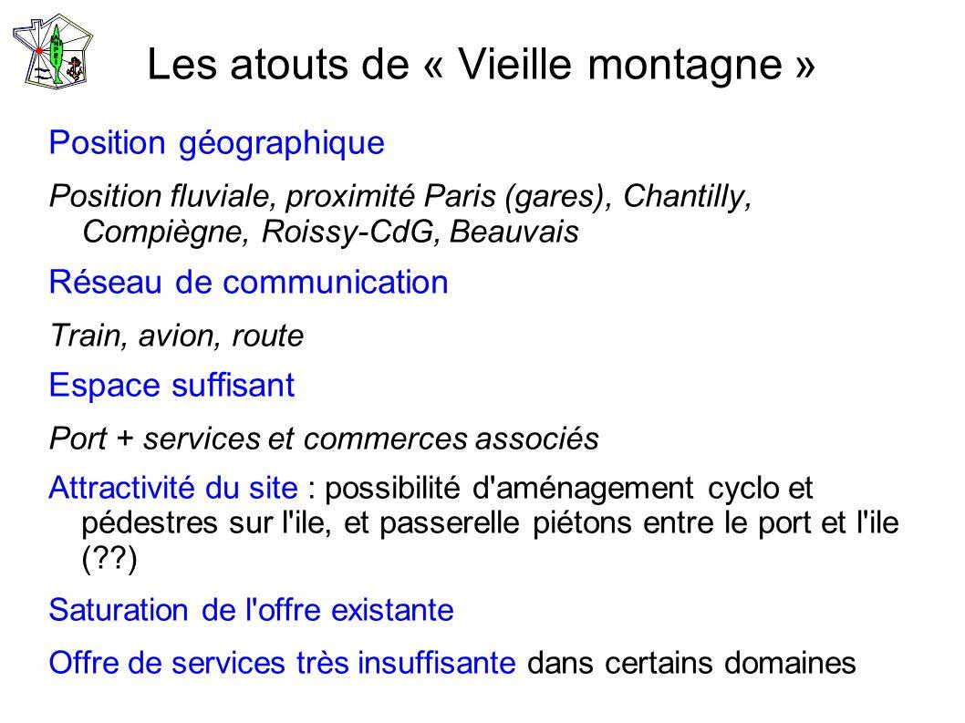 Les atouts de « Vieille montagne » Position géographique Position fluviale, proximité Paris (gares), Chantilly, Compiègne, Roissy-CdG, Beauvais Réseau