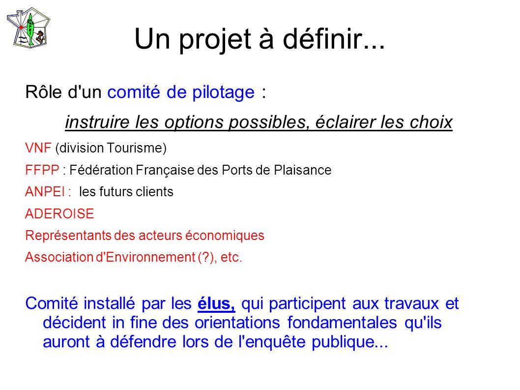 Un projet à définir... Rôle d'un comité de pilotage : instruire les options possibles, éclairer les choix VNF (division Tourisme) FFPP : Fédération Fr