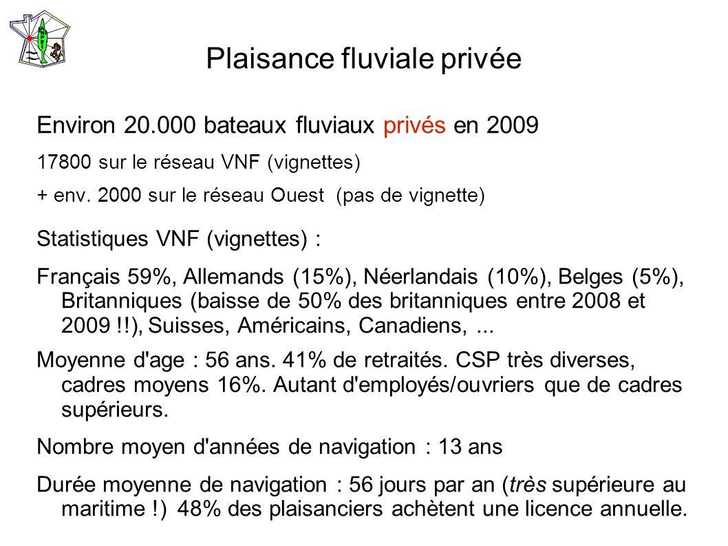 Plaisance fluviale privée Environ 20.000 bateaux fluviaux privés en 2009 17800 sur le réseau VNF (vignettes) + env. 2000 sur le réseau Ouest (pas de v