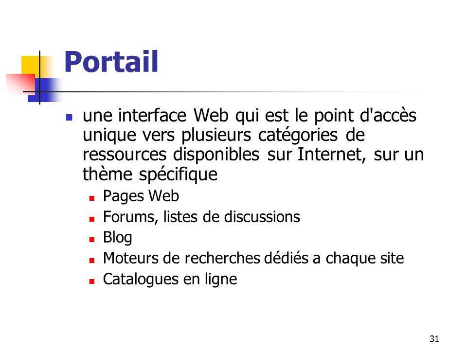 31 Portail une interface Web qui est le point d'accès unique vers plusieurs catégories de ressources disponibles sur Internet, sur un thème spécifique