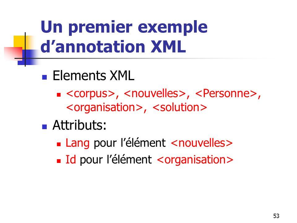 53 Un premier exemple dannotation XML Elements XML,,,, Attributs: Lang pour lélément Id pour lélément