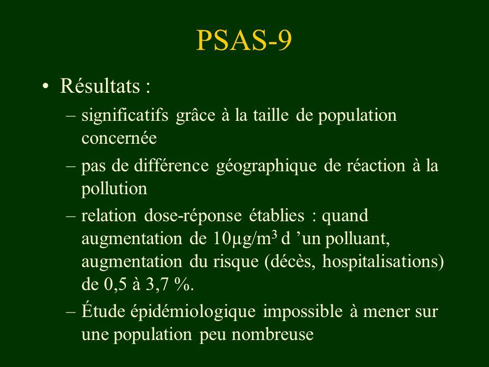 PSAS-9 Résultats : –significatifs grâce à la taille de population concernée –pas de différence géographique de réaction à la pollution –relation dose-