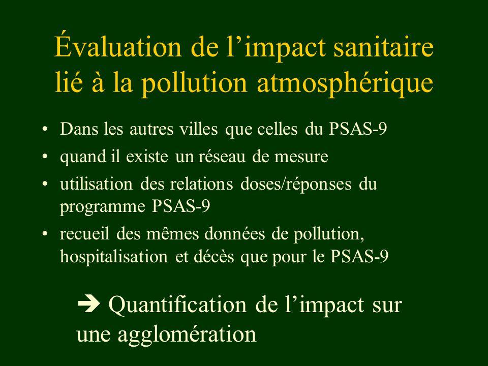 Évaluation de limpact sanitaire lié à la pollution atmosphérique Dans les autres villes que celles du PSAS-9 quand il existe un réseau de mesure utili