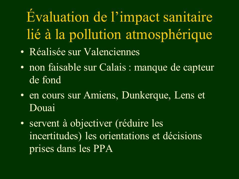 Évaluation de limpact sanitaire lié à la pollution atmosphérique Réalisée sur Valenciennes non faisable sur Calais : manque de capteur de fond en cour