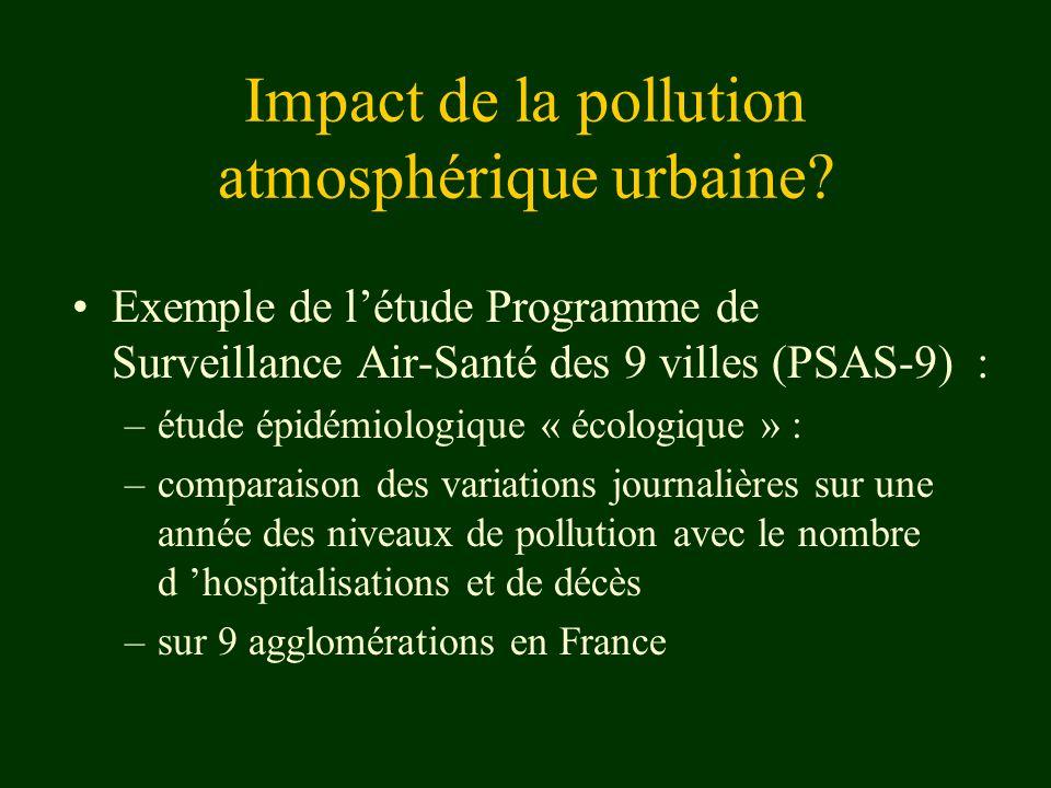 PSAS-9 Recueil des données journalières –de pollution pour les polluants « classiques »: réseau de mesure de la qualité de l air –d hospitalisation : données du Programme Médicalisé de Surveillance Informatique de chaque hôpital : toutes causes cause cardio-vasculaire cause respiratoire