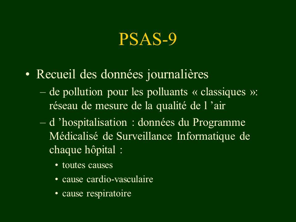 PSAS-9 Recueil des données journalières –de pollution pour les polluants « classiques »: réseau de mesure de la qualité de l air –d hospitalisation :