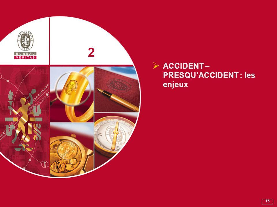 14 Ces accidents entraînent des conséquences Ces conséquences sont : Economiques SocialesHumaines Exigences accrues des assureurs Performances de lent