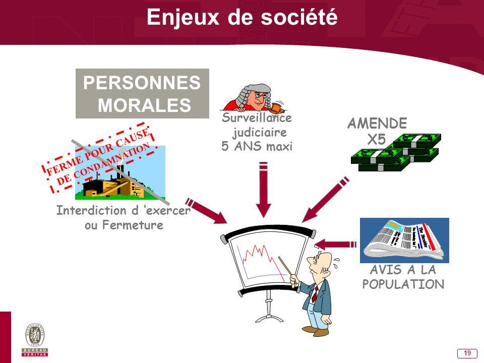 18 Responsabilité du chef d établissement Enjeux de société Quelles responsabilités / Code du travail