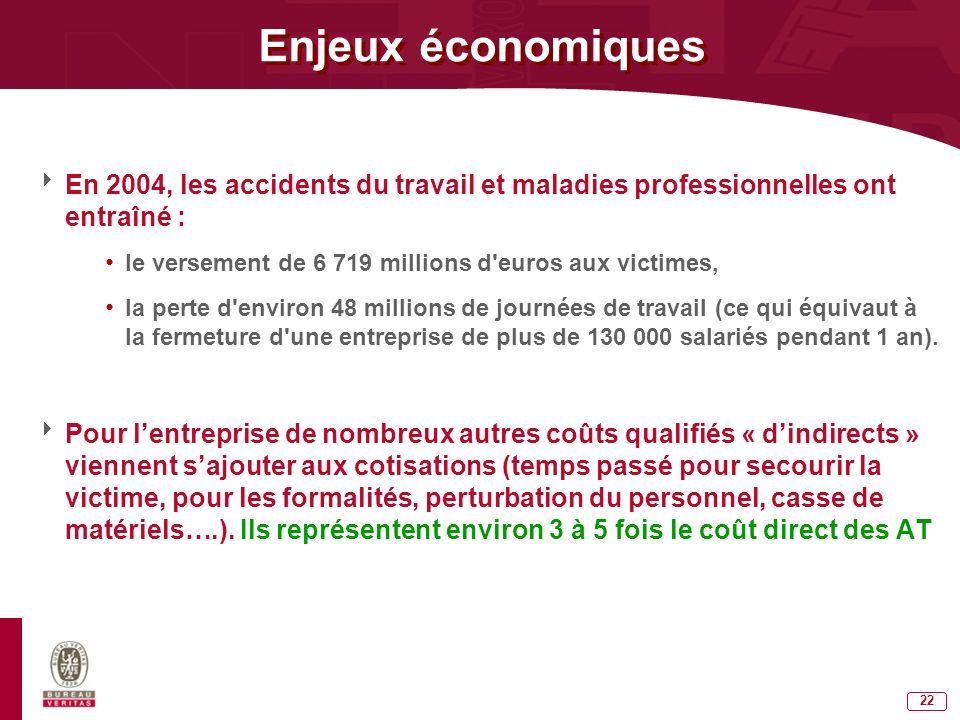 21 L'intégralité du coût direct des accidents du travail et des maladies professionnelles (indemnités journalières, frais médicaux et hospitaliers, re