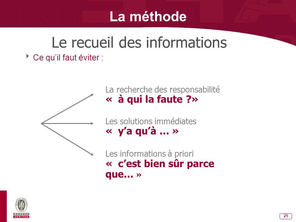 28 La méthode de larbre des causes Le compte-rendu des faits (sans interprétation) Les deux phases de lanalyse dun accident du travail La recherche de