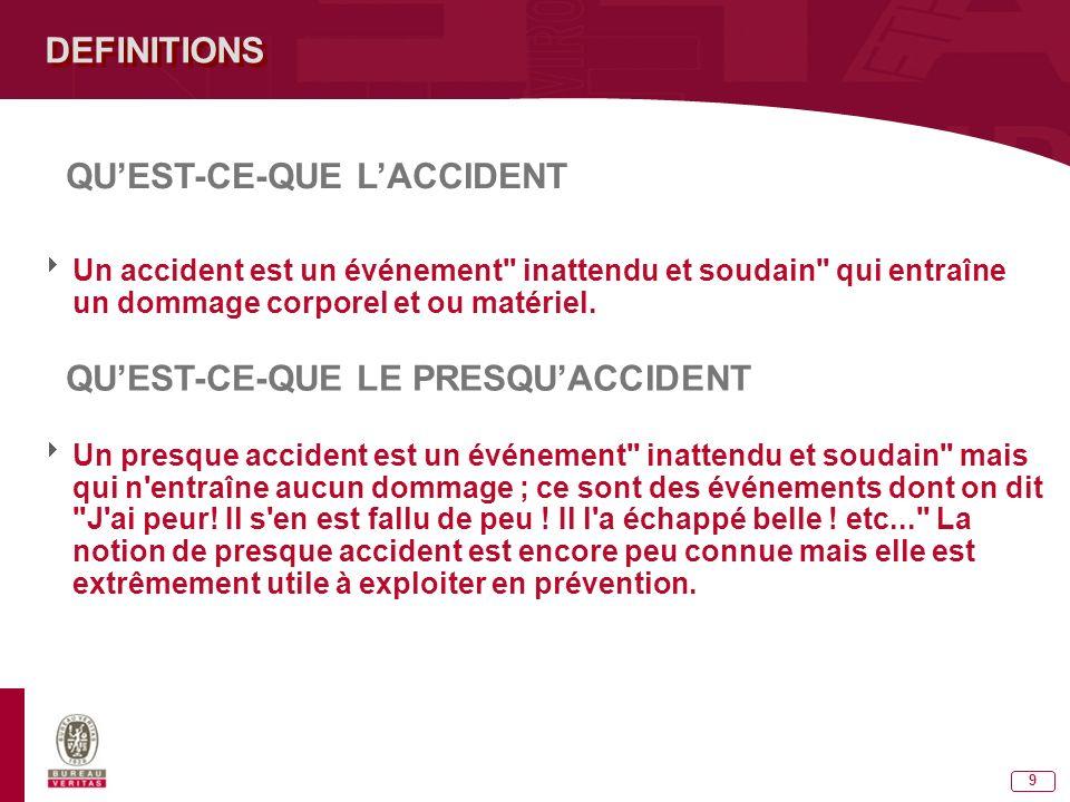 9 DEFINITIONS Un accident est un événement inattendu et soudain qui entraîne un dommage corporel et ou matériel.