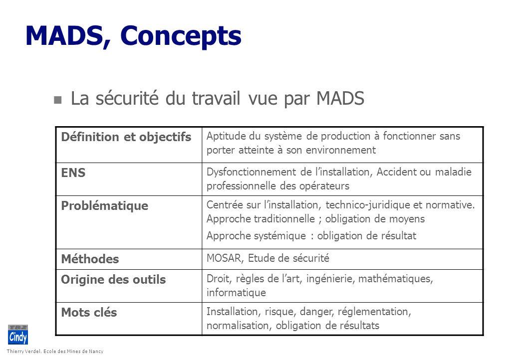Thierry Verdel, Ecole des Mines de Nancy Définition et objectifs Aptitude du système de production à fonctionner sans porter atteinte à son environnem