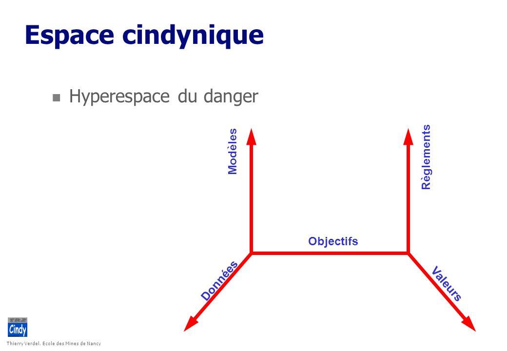 Thierry Verdel, Ecole des Mines de Nancy Données Modèles Règlements Valeurs Objectifs Espace cindynique n Hyperespace du danger