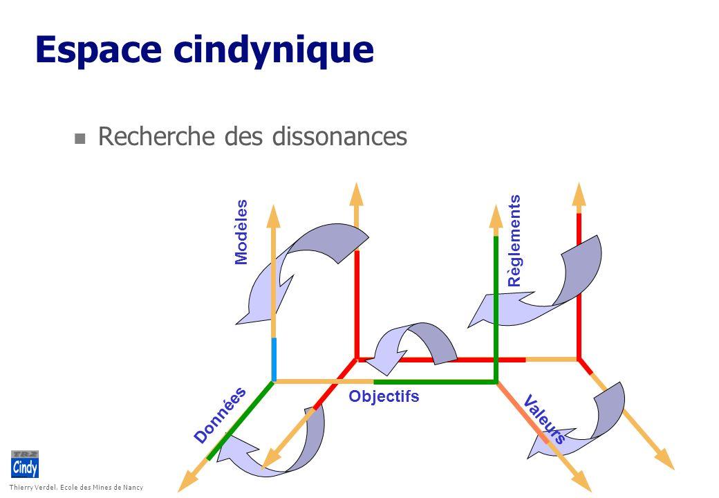 Thierry Verdel, Ecole des Mines de Nancy Espace cindynique n Recherche des dissonances Données Modèles Règlements Valeurs Objectifs