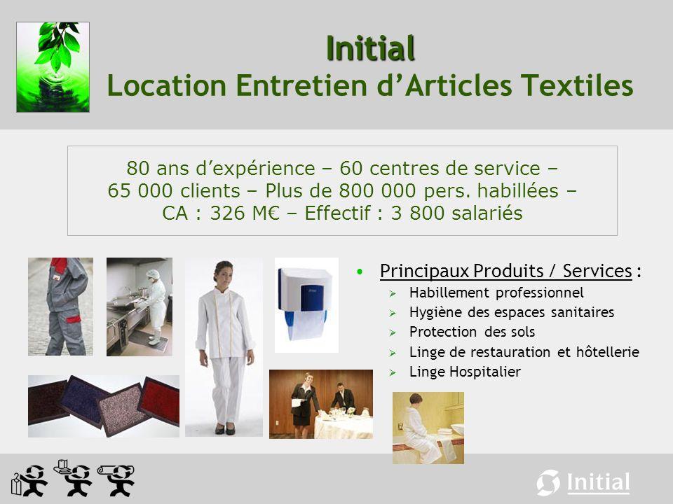 Initial Initial Location Entretien dArticles Textiles Principaux Produits / Services : Habillement professionnel Hygiène des espaces sanitaires Protec