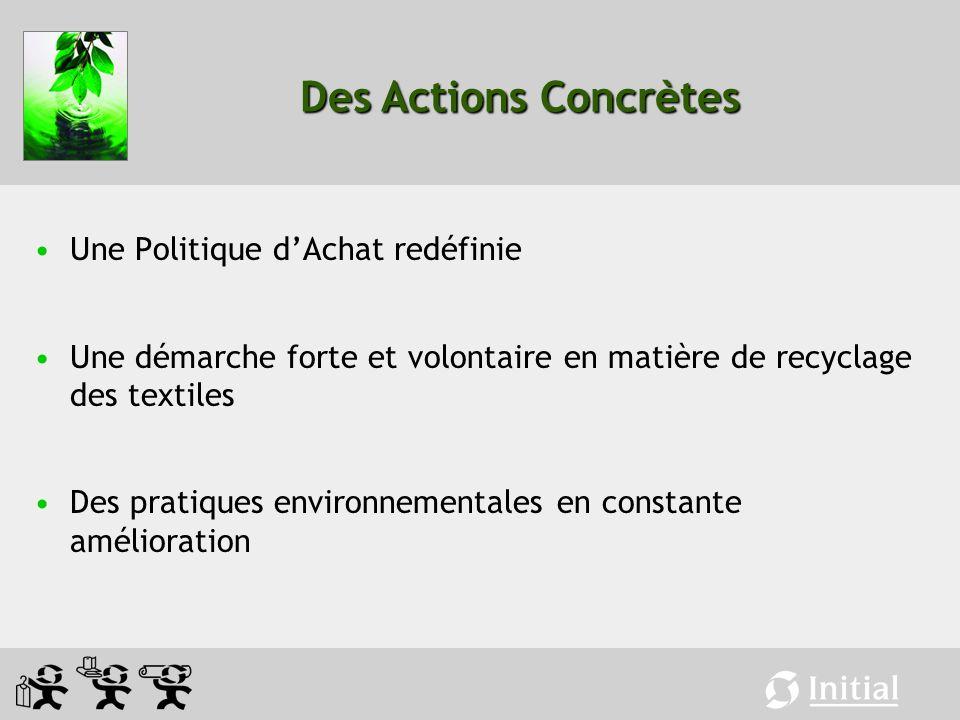 Des Actions Concrètes Une Politique dAchat redéfinie Une démarche forte et volontaire en matière de recyclage des textiles Des pratiques environnement