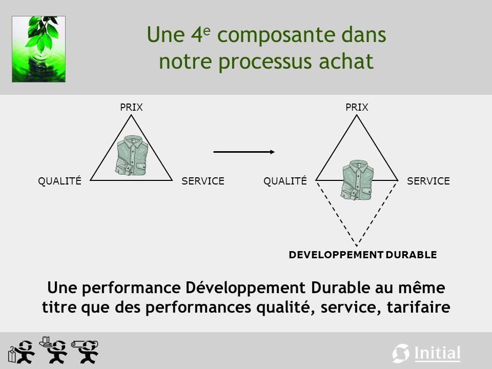 Une 4 e composante dans notre processus achat PRIX QUALITÉSERVICE PRIX QUALITÉSERVICE DEVELOPPEMENT DURABLE Une performance Développement Durable au m