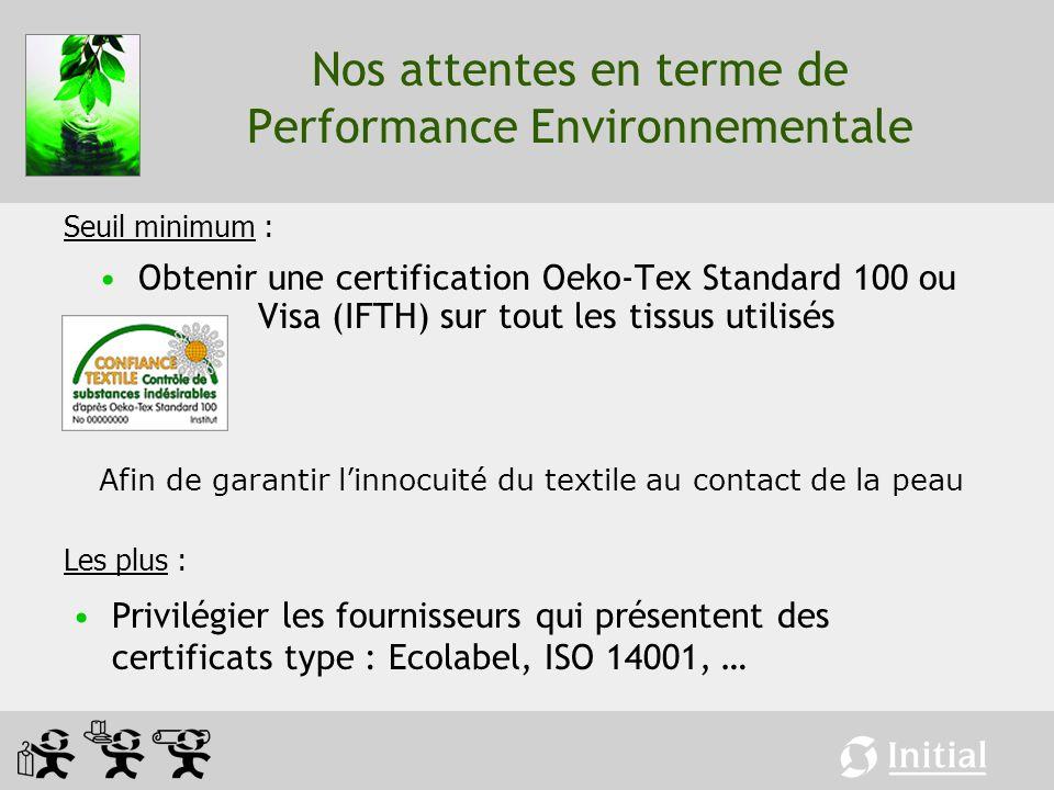 Nos attentes en terme de Performance Environnementale Obtenir une certification Oeko-Tex Standard 100 ou Visa (IFTH) sur tout les tissus utilisés Seui