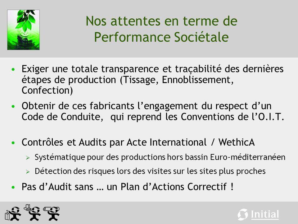 Nos attentes en terme de Performance Sociétale Exiger une totale transparence et traçabilité des dernières étapes de production (Tissage, Ennoblisseme
