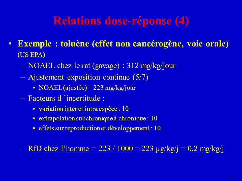 12 Exemple : toluène (effet non cancérogène, voie orale) (US EPA) –NOAEL chez le rat (gavage) : 312 mg/kg/jour –Ajustement exposition continue (5/7) N