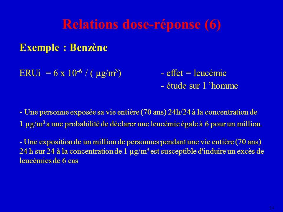 14 Relations dose-réponse (6) Exemple : Benzène ERUi = 6 x 10 -6 / ( µg/m 3 ) - effet = leucémie - étude sur l homme - Une personne exposée sa vie ent