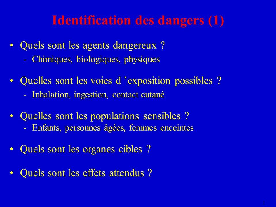 2 Identification des dangers (1) Quels sont les agents dangereux ? -Chimiques, biologiques, physiques Quelles sont les voies d exposition possibles ?